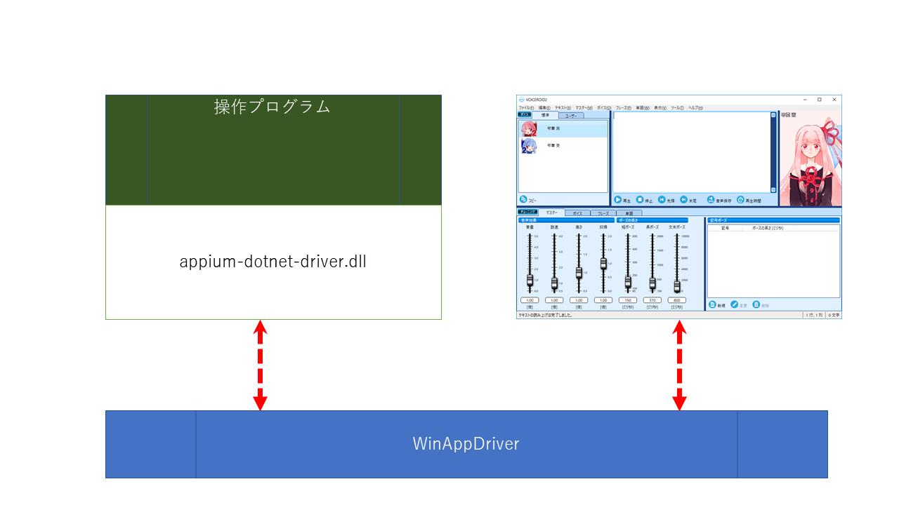 RPA画面構成.png